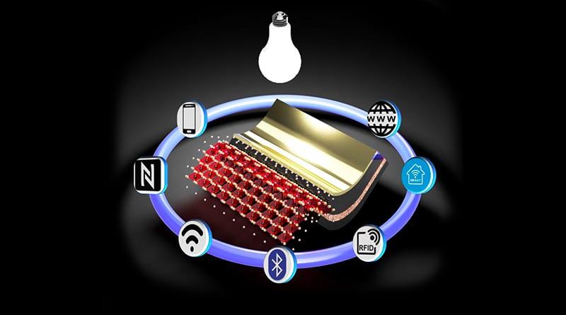 Energia fotovoltaica - Pannelli fotovoltaici flessibili