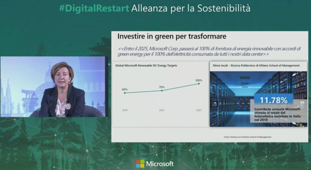 Silvia Candiani, AD di Microsoft Italia - impegno della multinazionale verso le energie rinnovabili