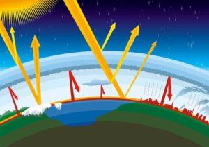cambiamenti climatici e CCS