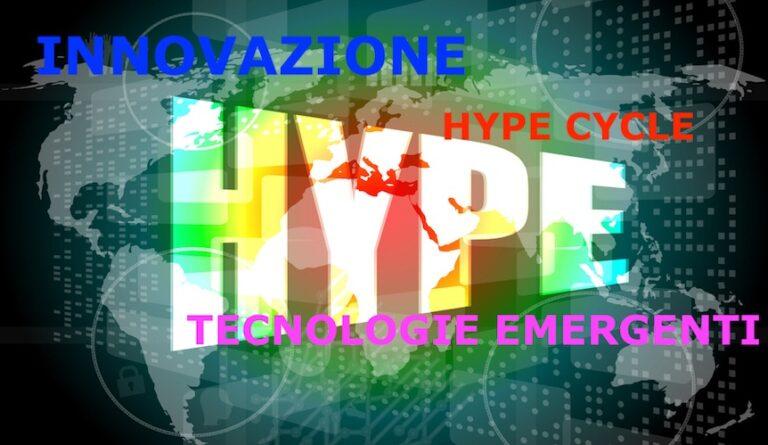 innovazione e hype cycle